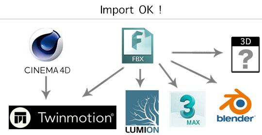 import-fbx-c4d