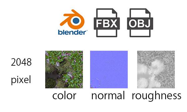 3d-file-format